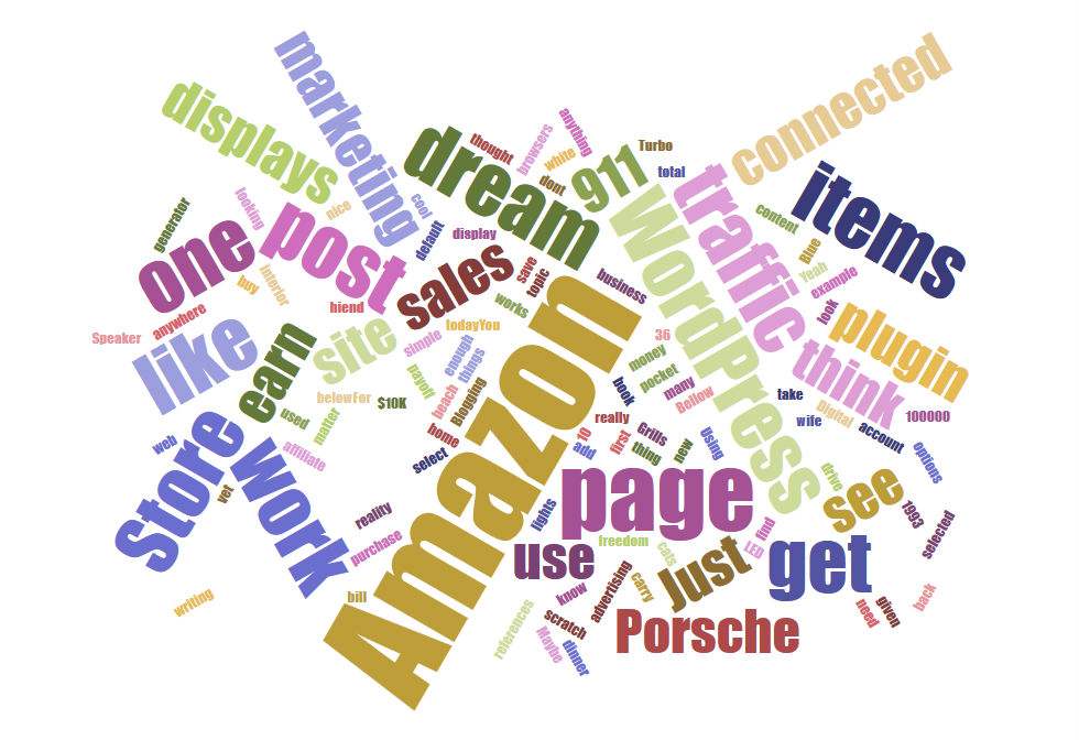 Generate web site Traffic & Make some Cash using Amazon